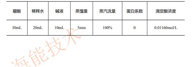 表 1 定氮仪参数设置.png
