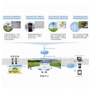 害虫远程实时监测系统功能特点及用途