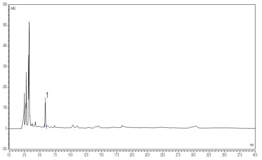 图2. 茶叶提取液的色谱图.png