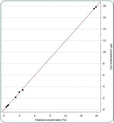 图1: Mg的校准曲线.jpg