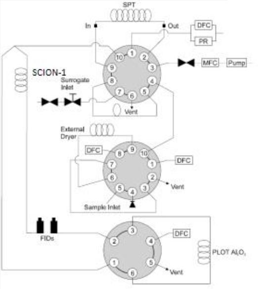 圖1,分析儀氣路配置圖.png