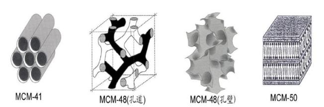 SU9000超低电压下高分辨在多孔材料中的应用