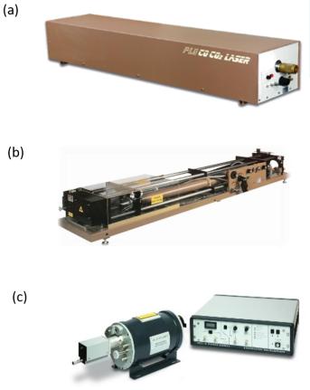图1,(a-c)分别对应的气体激光器的型号为PL3 CO/CO2激光器、FIRL 100太赫兹激光器,TEA-CO2脉冲激光器.png