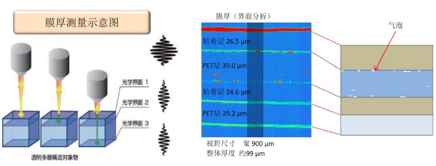 图三 VS1800 的多层膜测量.png
