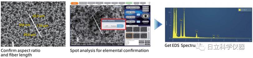 图(3). 石棉纤维尺寸测量和能谱测试结果.png
