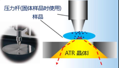 【同风雨 共抗疫】赛默飞分子光谱助力口罩检测应用方案