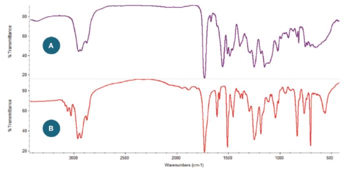 【赛默飞分子光谱助力复工复产系列一】涂料检测应用方案