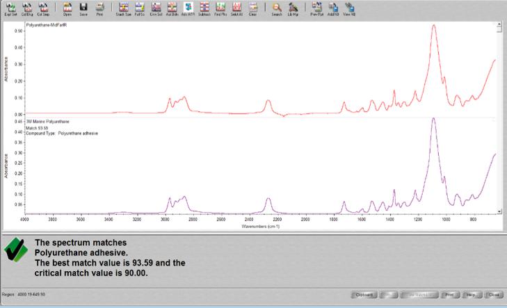 【赛默飞分子光谱助力复工复产系列二】胶粘剂检测应用方案