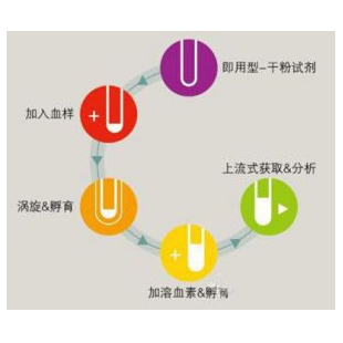 定制设计服务CDS