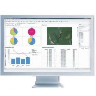 TIBCO Spotre? 軟件無機元素分析系統