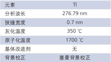 碳酸锂生产企业排放废水中的 Tl 含量测定解决方案