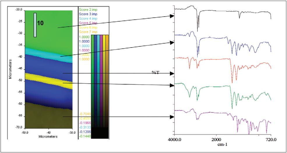 图11. 各个薄层对应的红外光谱.png