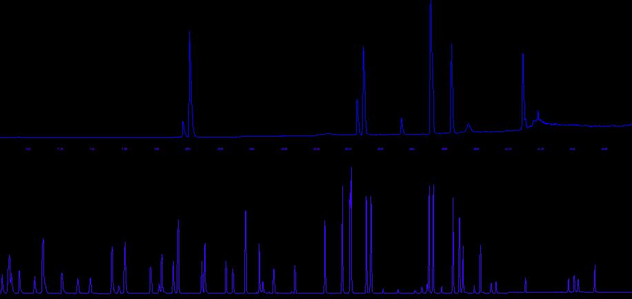 采用Swafer中心切割、双柱双FID检测的双通道分析系统分离高低碳数组分PAMS和TO-15化合物在Online VOC系统上分离得到的色谱图(黑色-PAMS;蓝色-TO15 ;A为低碳通道;B为高碳通道).png
