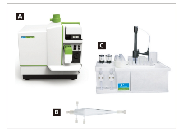单细胞ICP-MS的原理及癌症相关应用