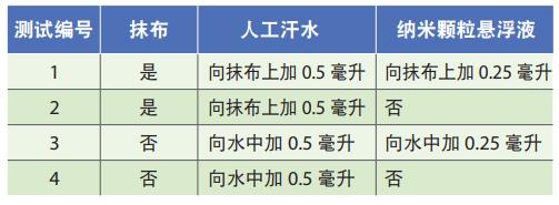 表2.回收和提取试验.png