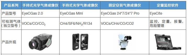 OGI产品概览.JPG