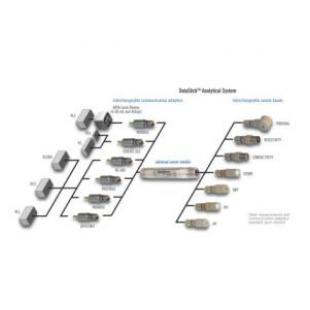 AquaSensors™ 数字化在线水质分析仪表
