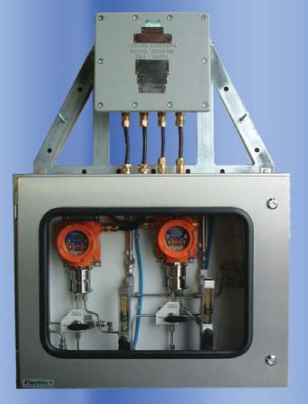 科尔康沼气排放和过程监测设备