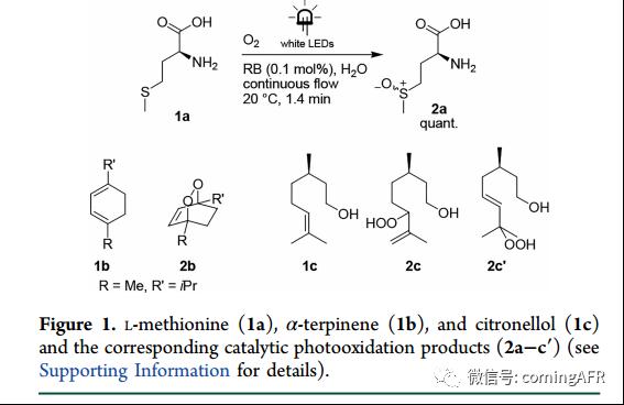 图4. 蛋氨酸亚砜的合成及其他α-松油烯、香茅醇的结构示意图.png