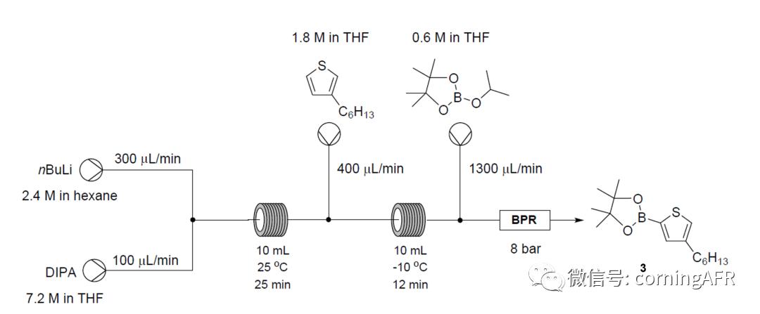 图5. 3-己基噻吩的区域选择性锂化-硼化的连续过程.png