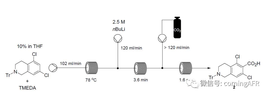 图4. 连续流动羧化反应生成Lifitegrast的中心片段.png