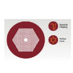 NKT 空心光子晶体光纤