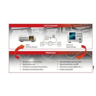 VPI labExpert实验室测试仪表联合仿真软件