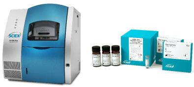 PA800 Plus藥物分析系統與dsDNA 1000 試劑盒