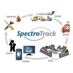 美国斯派超 SpectroTrack实验室信息管理系统