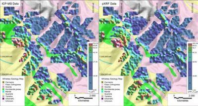 用于在矿产勘探和矿体定向应用中探跟群做江苏快三是骗局测金元素和金探途元素的便携式XRF分析仪