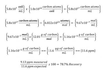 图 5:理论微生物 TOC 产出量的维度分析.png