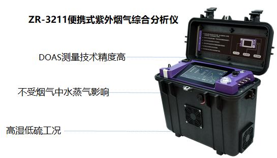 ZR-3211型便携式紫外烟气综合分析仪.png