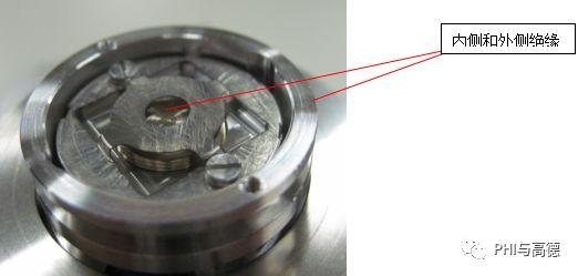 答疑:AES硬件简介、仪器功能及特点