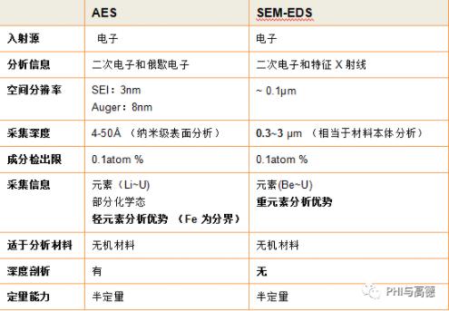 答疑:AES基本原理、主要功能和应用