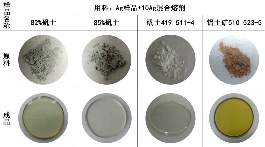5.高频熔样炉制备矿石样品-4组图.jpg
