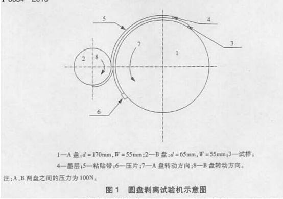 圆盘剥离机示意图.jpg