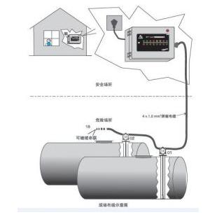 地埋双层油罐渗漏检测报警器