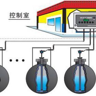检测双层油罐渗漏报警器,江苏天津甘肃浙江油罐渗漏报警器