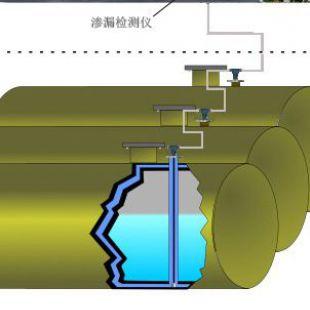 双层油罐渗漏报警器,吉林黑龙江江双层油罐渗漏报警器