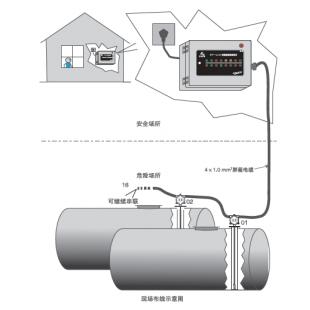 地卧式双层油罐泄漏检测仪、油罐泄漏检测仪