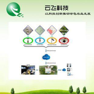 云飞科技农作物病虫害实时监控物联网设备