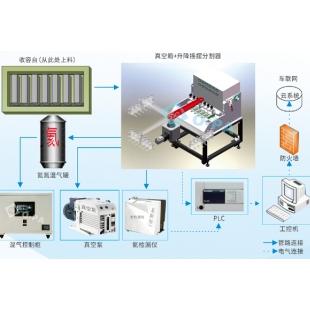 O-PA广州灵帕 锂电池检漏