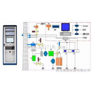 脱硫、脱硝烟气在线监测分析仪