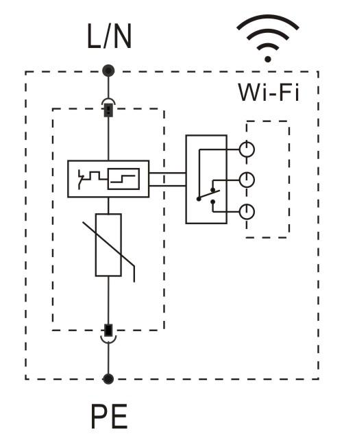 40ka 冲击电流 (iimp) n/a 保护模式 l-pe, n-pe 浪涌保护元器件 mov