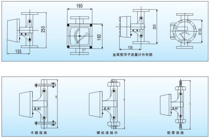 现场指针同时液晶显示 瞬时和累计流量同时带有 4~20ma标准信号输出