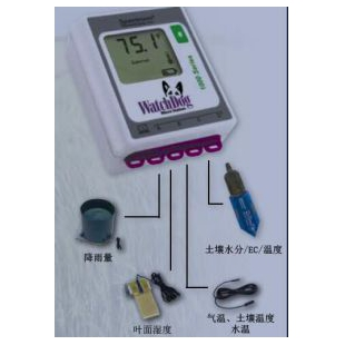 watchdog1000 WatchDog1000系列微型气象站、数据采集器