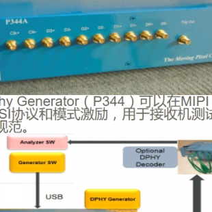MIPI码型信号发生器 DSI+CSI MIPI码型型号发生器