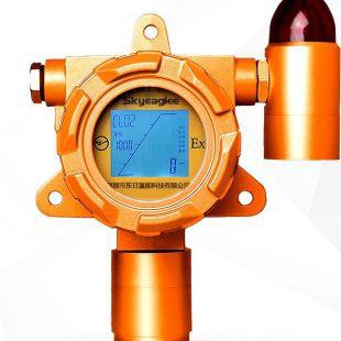VOC气体报警器
