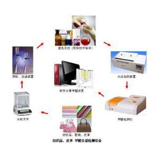 德骏仪器分光甲醛分析仪ISO-06皮革甲醛