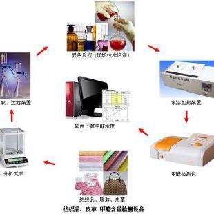 水萃取法纺织品甲醛检测设备